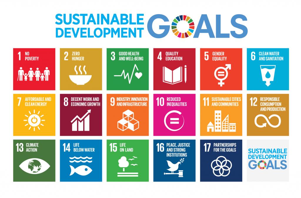 CSR dan SDG: KONSEP UNTUK MASA DEPAN YANG LEBIH BAIK
